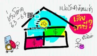 ภาษีที่ดิน